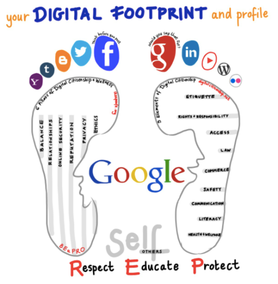 digital-footprint7